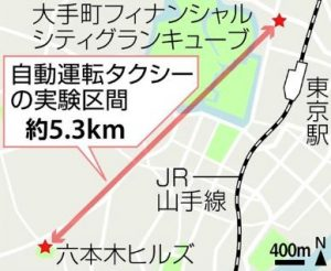 自動運転タクシー実験区間の図